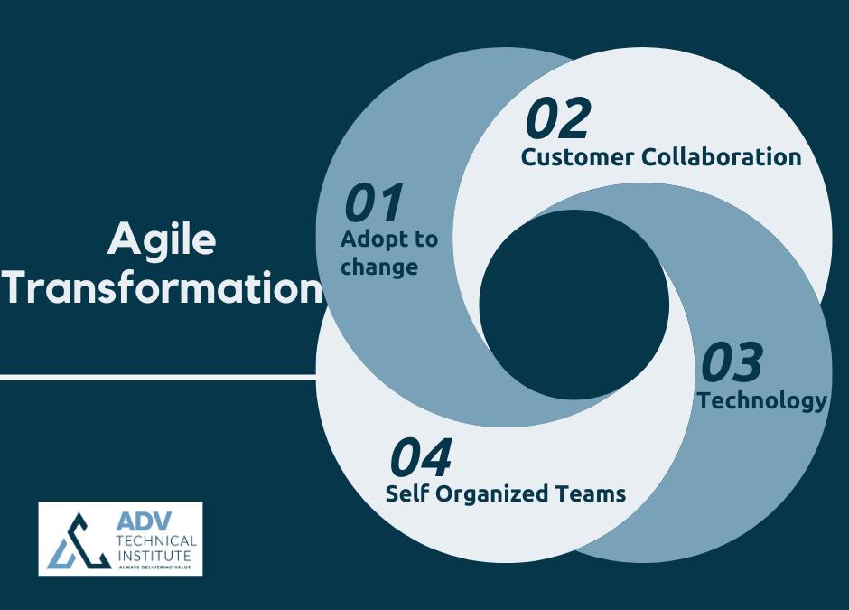 1 002 - Agile Transformation